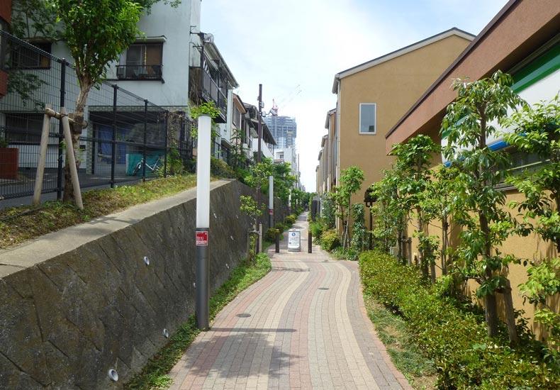 イニシアイオ武蔵小山 周辺環境 イメージ